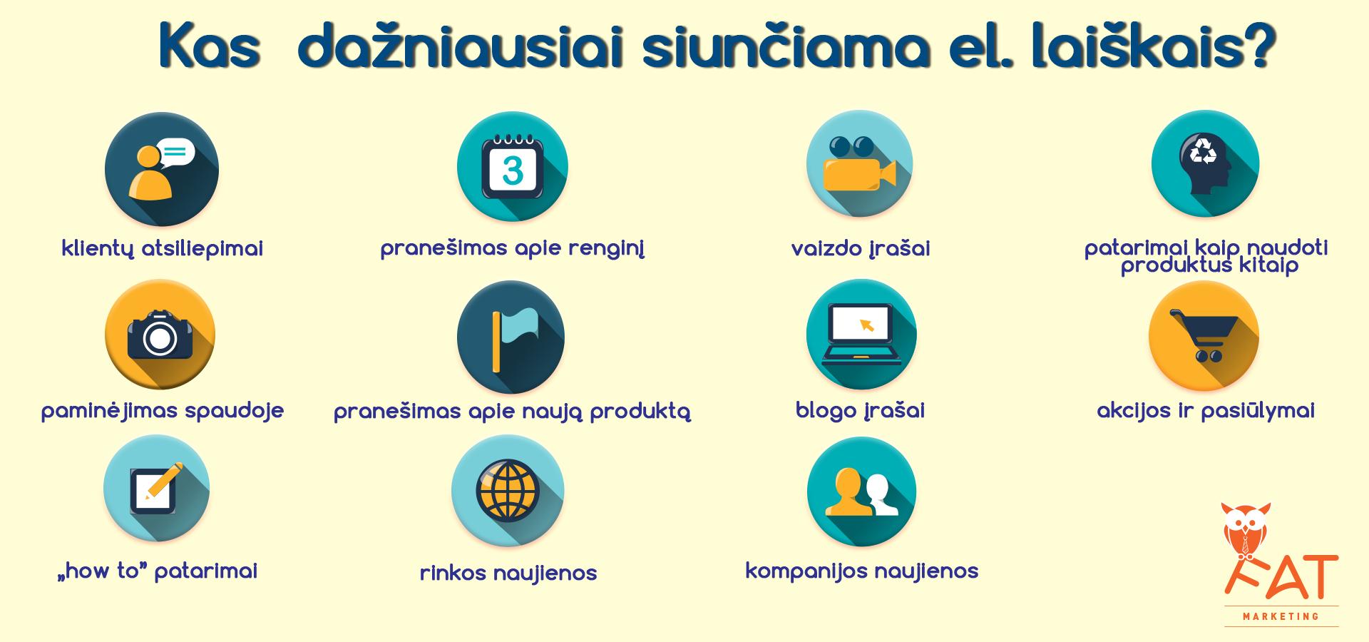 el. pašto marketingas